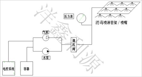 供应喷雾降温设备煤矿除尘工程喷雾机